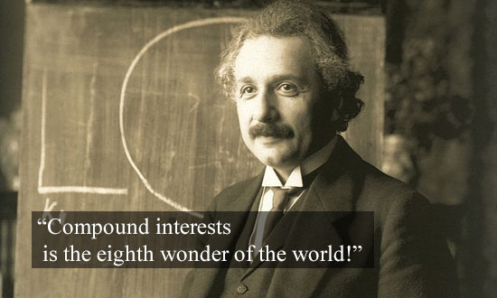Compound interest the 8th wonder of the world